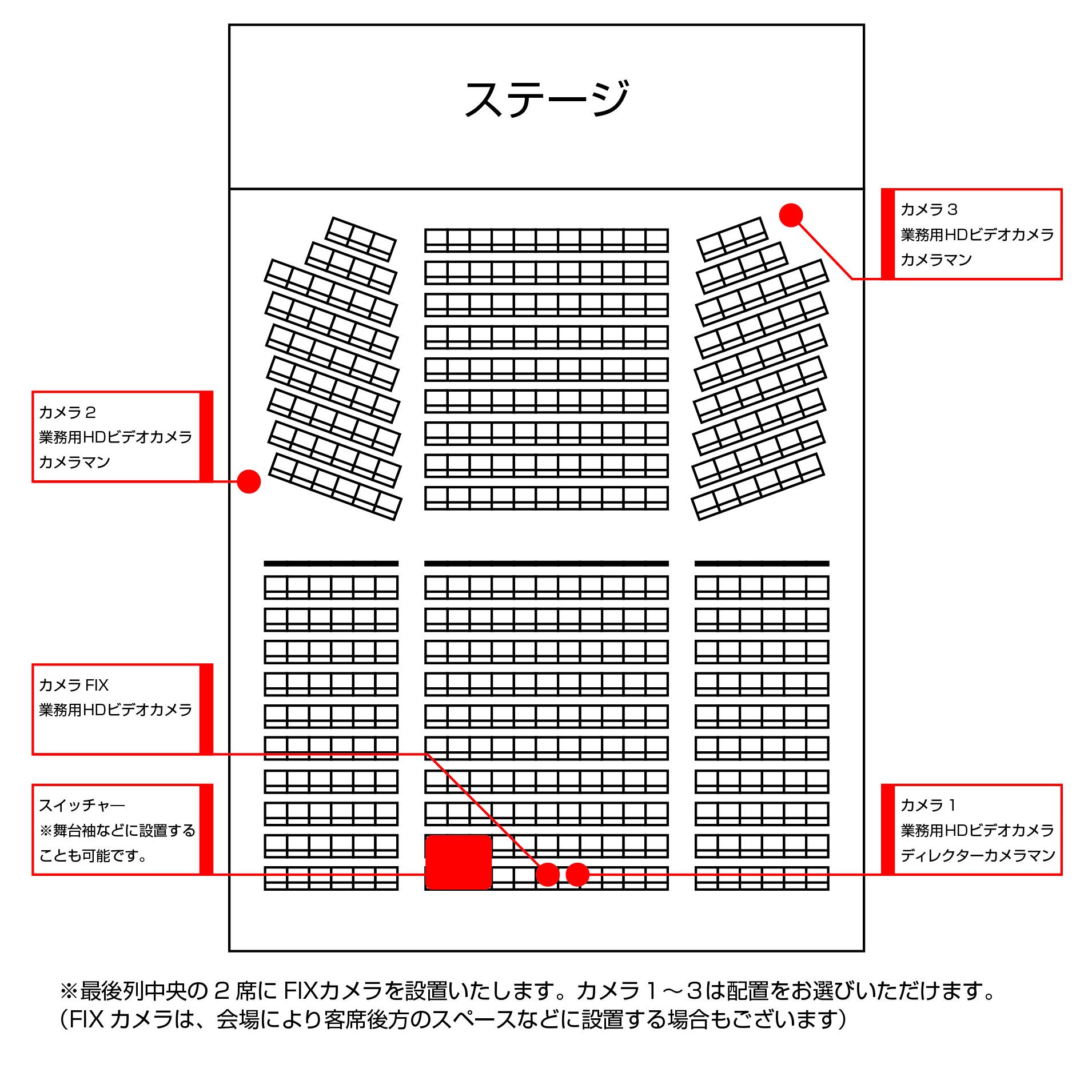 舞台撮影 合唱 プレミアムプランカメラ平面図